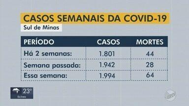 Sul de Minas volta a registrar novo recorde de casos e mortes por Covid-19 pela 2ª semana - Sul de Minas volta a registrar novo recorde de casos e mortes por Covid-19 pela 2ª semana