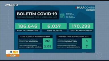 Pará registra 186.646 casos e 6.037 óbitos de Covid-19 - Pará registra 186.646 casos e 6.037 óbitos de Covid-19