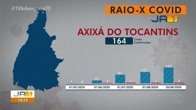 Veja os depoimentos dos moradores de Axixá do Tocantins a respeito da da pandemia - Veja os depoimentos dos moradores de Axixá do Tocantins a respeito da da pandemia