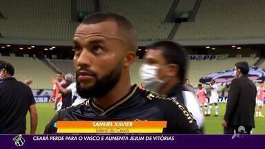 Íntegra - Globo Esporte CE - 21/08/2020 - Saiba mais em g1.globo/ce