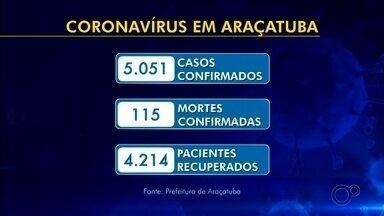 Araçatuba confirma mais três óbitos por coronavírus - Araçatuba (SP) confirmou mais três óbitos por coronavírus. O município também registrou mais 52 casos positivos de Covid-19. As informações foram divulgadas na tarde desta sexta-feira (21).