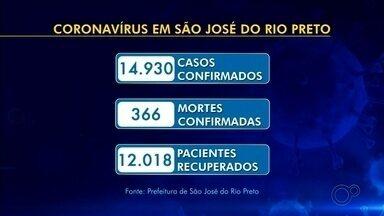 Rio Preto registra mais 378 casos positivos e sete novas mortes por coronavírus - São José do Rio Preto (SP) confirmou mais 378 casos positivos de coronavírus e sete novas mortes causadas pela doença. As informações foram divulgadas na tarde desta sexta-feira (21).