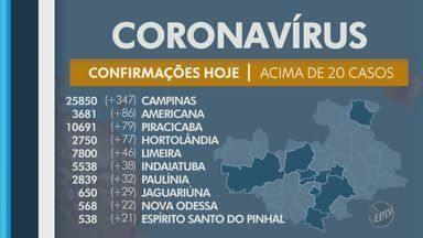 Covid-19: Campinas registra 14 óbitos neste sábado (22); veja mais atualizações - Ao todo, região registrou 20 mortes neste sábado (22), totalizando 2.638 óbitos. Número de infectados chega a 88.522.