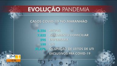 Confira os números atualizados da Covid-19 no Maranhão - Veja a atualização dos dados da Secretaria de Saúde.