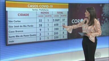Região soma 24.599 casos de Covid-19, sendo 484 mortes - Veja as atualizações nas cidades.