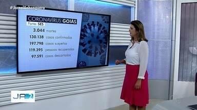 Coronavírus provoca mais de 3 mil mortes em Goiás, diz governo - Desde a chegada do novo vírus em solo goiano, 129.286 moradores foram infectados, sendo que 118.904 conseguiram se recuperar da doença.