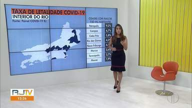 Confira os dados da taxa de letalidade da Covid-19 no interior do Rio - Os dados são do painel da Secretaria Estadual de Saúde.