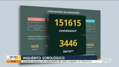 Inquérito aponta aumento de número de casos suspeitos de Covid-19 no Maranhão - Número de casos praticamente dobrou no estado.