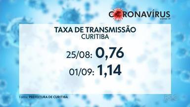 Taxa de transmissão do coronavírus volta a subir em Curitiba - Número é visto com preocupação pela Secretaria Municipal de Saúde.