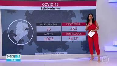 Belo Horizonte registra estabilidade da média móvel de mortes - A média de mortes diárias está em 16, nesta quarta (2). Capital tem 1.003 mortes e 34.121 casos confirmados de coronavírus, pelos dados da secretaria estadual de Saúde.
