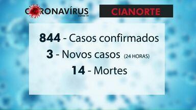 Cianorte teve mais uma morte registrada por covid-19 - Foi um homem de 59 anos morador de Curitiba. Esse caso não vai ser contabilizado com os números da cidade de Cianorte.