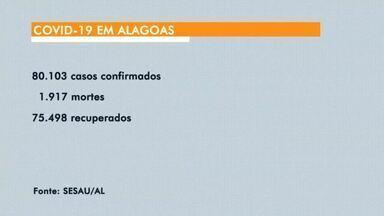 Acompanhe os números do último boletim da Covid-19 - Alagoas registrou mais de 80 mil casos confirmados da doença.