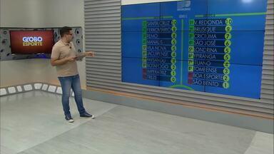 Confira a íntegra do Globo Esporte deste sábado (05.09.20) - Confira todas as notícias do esporte paraibano