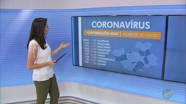 Coronavírus: Americana confirma mais dois óbitos e total chega a 140; veja atualizações - Boletim desta segunda-feira (14) registra mais 15 casos positivos.