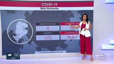 BH tem 5 novas mortes por coronavírus - O boletim da secretaria estadual de Saúde mostrou, ainda, que a capital mineira registrou 88 casos da Covid-19 nas últimas 24 horas.