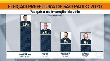 Celso Russomanno lidera pesquisa de intenção de voto para a Prefeitura de São Paulo - Candidato do Republicanos teve 29% na primeira pesquisa do Datafolha. Bruno Covas (PSDB) aparece em segundo, com 20%. Guilherme Boulos (PSOL) e Márcio França (PSB) estão empatados técnicamente em terceiro, com 9% e 8% respectivamente.