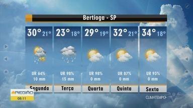Confira a previsão do tempo para essa segunda-feira - Há áreas de instabilidade na Baixada Santista com possibilidades de pancadas de chuva durante o dia.