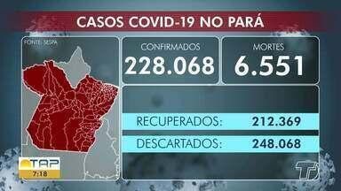 Covid-19: Confira dados de casos no Pará - Veja os casos confirmados em Santarém.