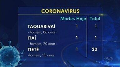 Confira o balanço de mortes e casos confirmados da Covid-19 em Itapetininga e Região - Heloísa Casonato traz o balanço de mortes e casos confirmados da Covid-19 em Itapetininga e Região.