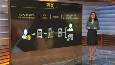 PIX: bancos começam a cadastrar dados de clientes nesta segunda (5) - Adesão é opcional, mas cliente que criar uma chave de identificação com email, celular ou CPF realizará transações de maneira mais simples e ágil.