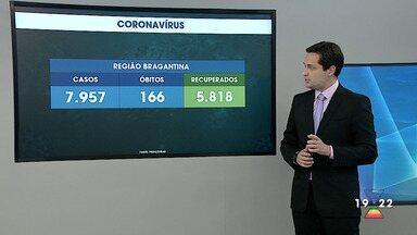 Veja os dados atualizados do coronavírus na região - Confira no telão.