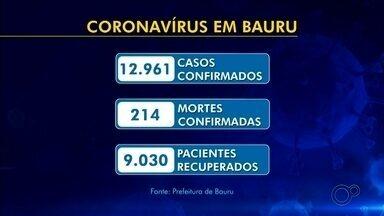 Confira o balanço de casos da Covid-19 no centro-oeste paulista - Até as 19h desta segunda-feira (12), região contabilizava mais de 53,7 mil casos confirmados da doença em suas 100 cidades, com 971 mortes registradas em 82 municípios.