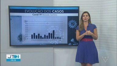 Confira a média móvel de casos de Covid-19 na Baixada Santista - Região contabilizou novos registros da doença.
