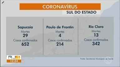 RJ1 atualiza casos de coronavírus nas cidades da região - Número de infectados continua subindo e a média móvel de mortes é de quatro por dia desde a última segunda-feira.