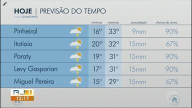 Terça-feira será de sol e calor nas cidades da região - Ar quente e úmido forma nuvens carregadas que podem provocar chuva forte entre à tarde e à noite.