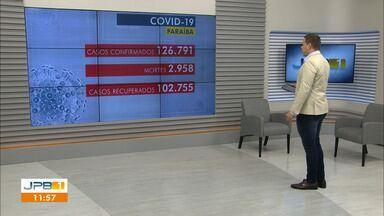 Paraíba tem 126.791 casos confirmados de coronavírus - Foram registradas 2.958 mortes pela doença no estado.