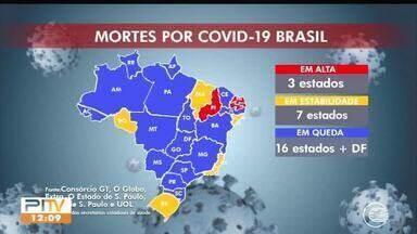 Piauí volta a ficar em alta no índice de mortes por Covid - Piauí volta a ficar em alta no índice de mortes por Covid