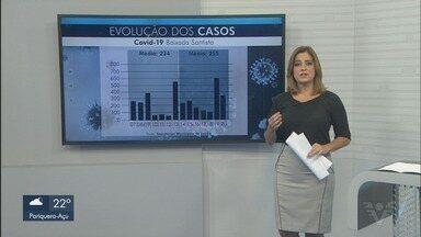 Confira a média móvel de casos de Covid-19 na Baixada Santista - Cidades da Baixada Santista tiveram novos casos e mortes registradas.