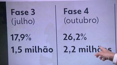 Inquérito estima 2,2 milhões de pessoas infectadas na capital - Pesquisa aponta que 26,2% da população da cidade de São Paulo já foram infectadas pelo novo coronavírus