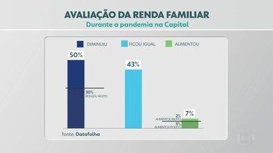 Pesquisa aponta que metade dos eleitores da capital perdeu renda por causa do coronavírus - De acordo com a pesquisa feita pelo Instituto Datafolha, as perdas foram maiores para os que têm renda familiar de até dois salários mínimos.