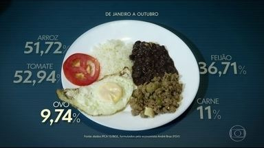 Alimentos que fazem parte do tradicional 'prato feito' já subiram mais de 50% esse ano - Inflação pesa no cardápio básico dos brasileiros. Neste domingo, o presidente Bolsonaro se irritou com a cobrança de um homem sobre a alta no preço do arroz.