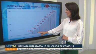 Maringá ultrapassa 10 mil casos de Covid-19 - No último boletim, neste domingo (25), foram registrados 77 novos casos da doença e nenhuma morte.