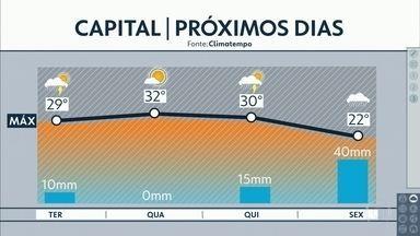 Capital tem previsão de semana abafada, com exceção da sexta-feira - É quando a sensação será de frio, por causa do céu encoberto e o grande volume de chuva.