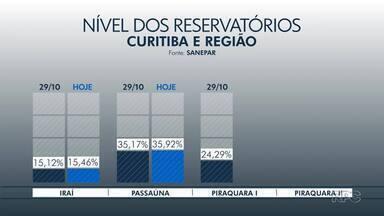 Reservatórios de Curitiba e região atingem maior nível desde o começo de outubro - Isso afasta, pelo menos pelos próximos dias, o risco de racionamento mais rígido.