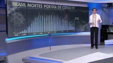 Brasil registra 926 novas mortes por Covid-19 nesta quinta-feira - As mortes deram um salto depois que os estados conseguiram atualizar os dados represados por problemas no sistema do Ministério da Saúde.