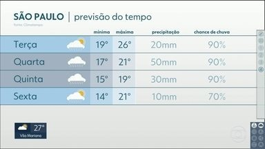 Semana será chuvosa e com queda na temperatura - Frio vai ser sentido principalmente a partir de quarta-feira.
