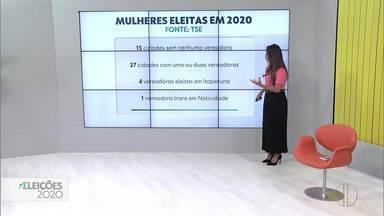 Quinze cidades do interior do Rio não elegeram nenhuma mulher para Câmara de Vereadores - RJ1 faz levantamento de como ficou o cenário feminino na política no interior após o 1º turno das Eleições Municipais.