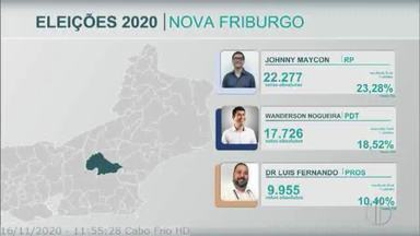 Johnny Maycon é eleito prefeito de Nova Friburgo, no RJ - O candidato do Republicanos foi eleito com mais de 22 mil votos.