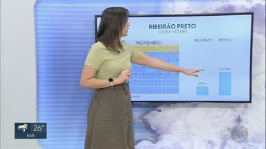 Veja a previsão do tempo para a região de Ribeirão Preto, SP - Temperatura máxima pode chegar a 26°C nesta quarta-feira (19).