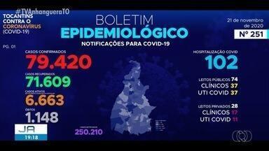 Covid-19: Tocantins contabiliza 79.420 casos da doença - Covid-19: Tocantins contabiliza 79.420 casos da doença