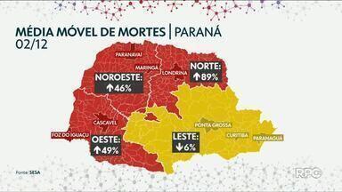 Média móvel de mortes por covid-19 está em alta no Noroeste - Umuarama registrou mais duas mortes pela doença.