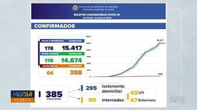 Sobe para 358 o número de vítimas da Covid-19, em Londrina - Segundo o balanço da prefeitura, 78% dos leitos de UTI Covid SUS estão ocupados em Londrina.