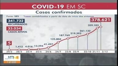 Soma de casos ativos do coronavírus atinge novo recorde, terceiro em quatro dias - Soma de casos ativos do coronavírus atinge novo recorde, terceiro em quatro dias