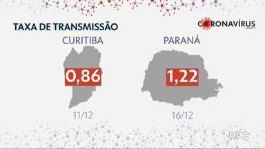 Paraná registra mais 41 mortes por Covid-19 - 4.484 casos foram incluídos no boletim da Secretaria Estadual de Saúde.