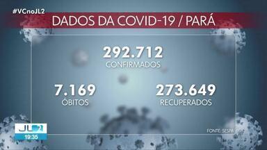 Veja os dados da Covid-19 no Pará - Veja os dados da Covid-19 no Pará