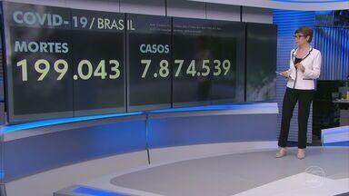 Brasil registra 1.266 mortes por Covid-19 em 24 horas - Este é o maior número de óbitos desde 18 de agosto de 2020. A média móvel de sete dias subiu para 729 mortes diárias – 1% a menos do que há 14 dias. A média móvel de casos ficou 36.367 infecções diárias.